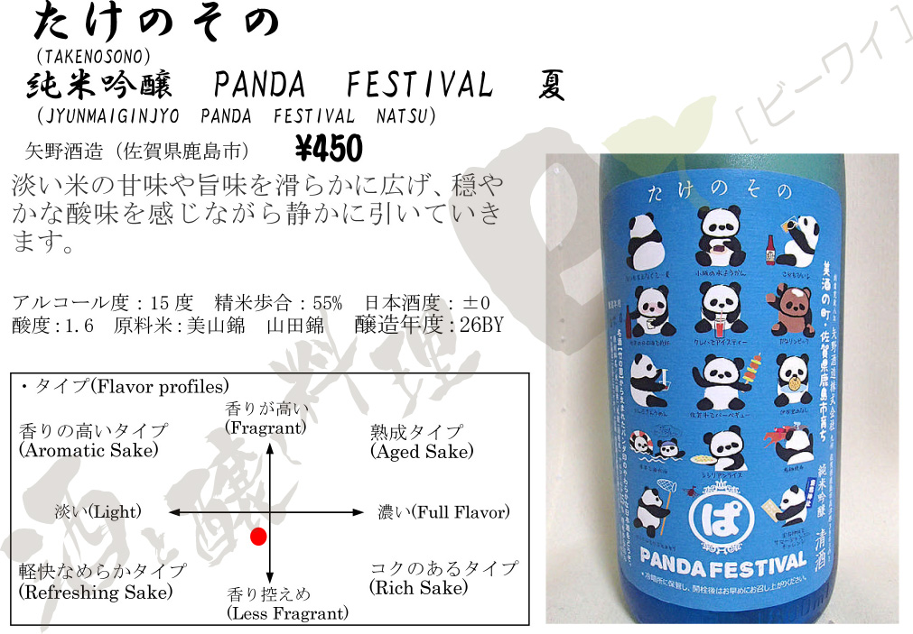 Pandafestival