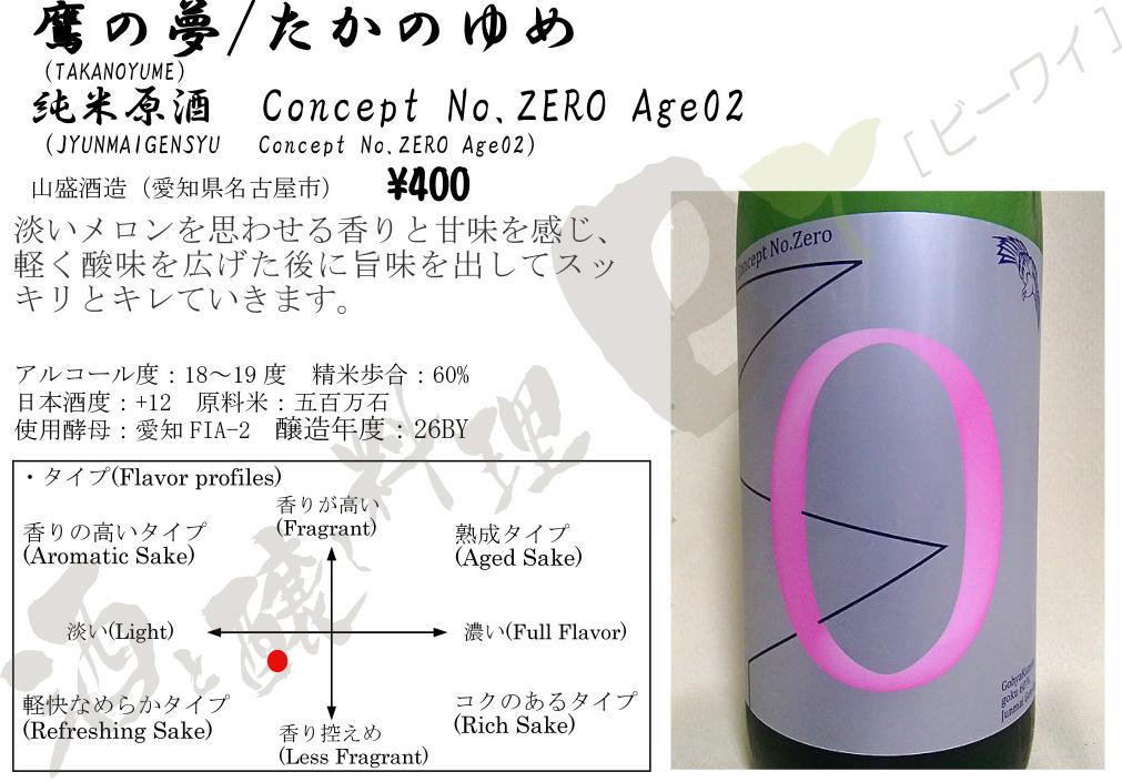 Concept_nozero_age02