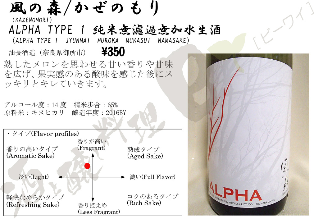 Alpha_type_12016by
