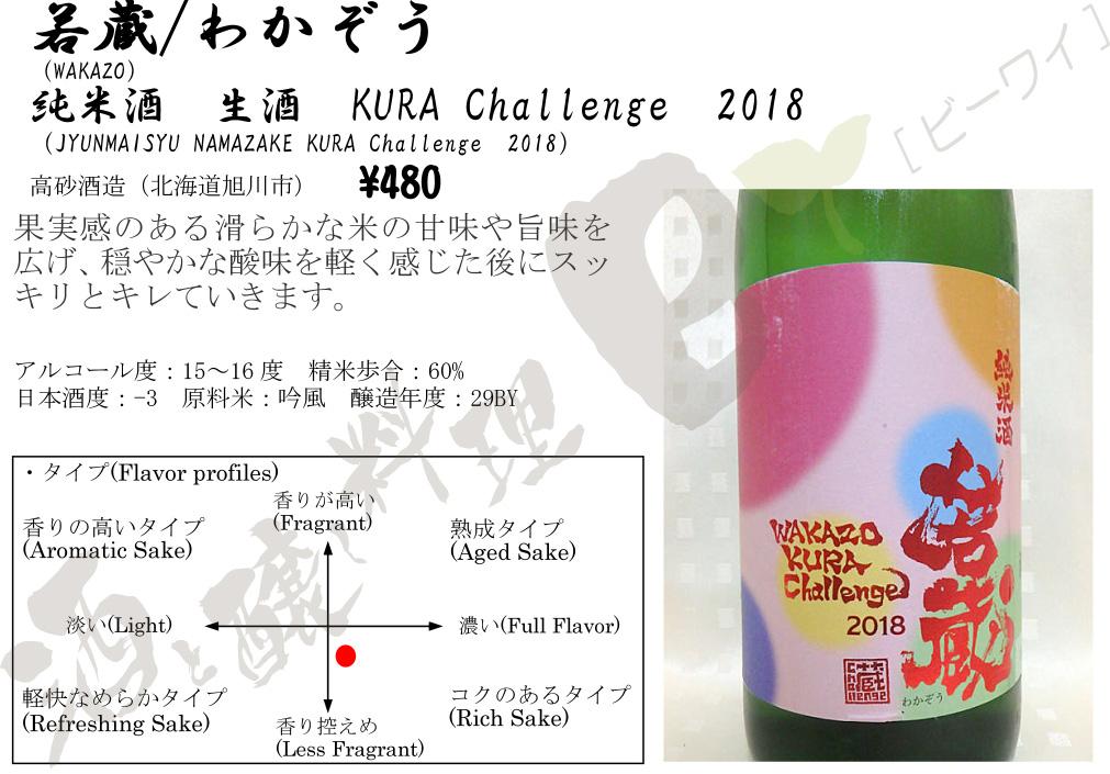 Kura_challenge2018