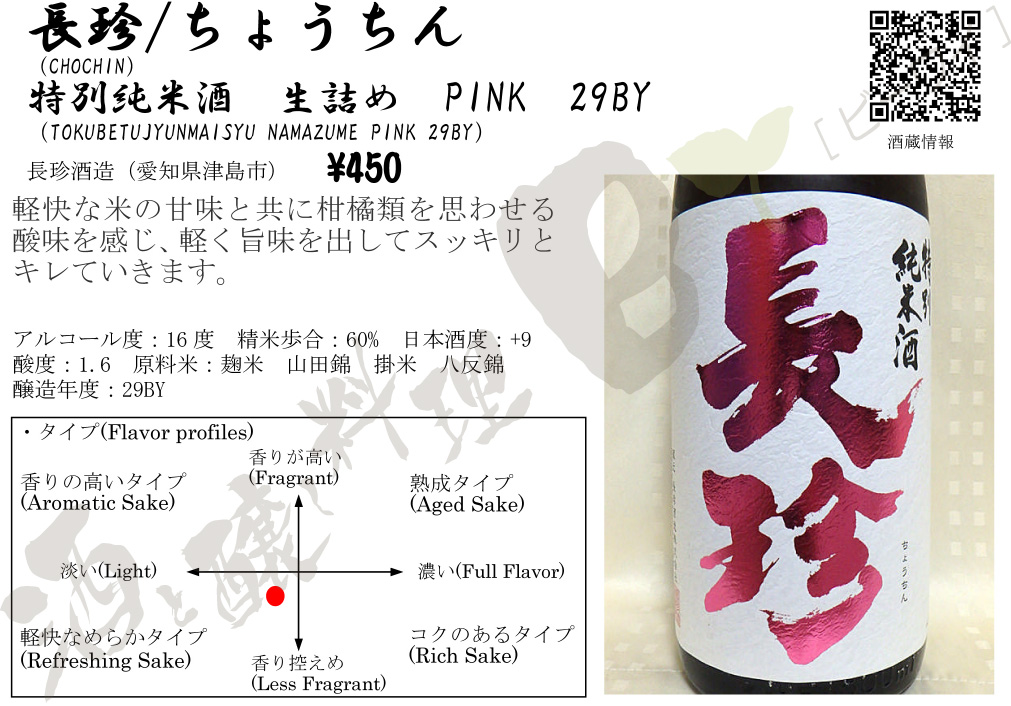 Pink29by